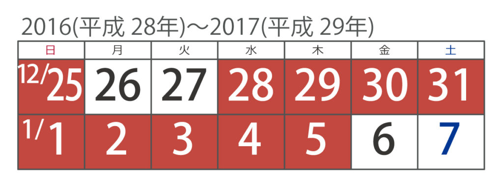2017-12-2018-01
