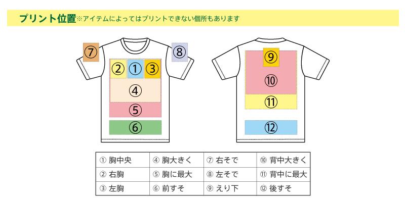 プリント位置Tシャツ